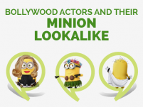 Bollywood actors and their minion lookalike