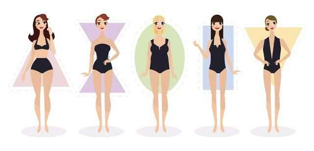 Body types and shapes- diet and exercise tips for perfect