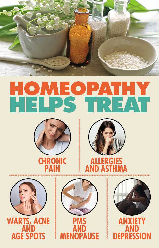 Homeopathic Remedies for Skin Allergy