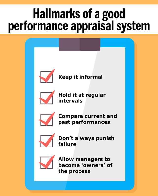 Use performance appraisals effectively