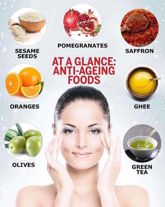 infographic of anti aging foods