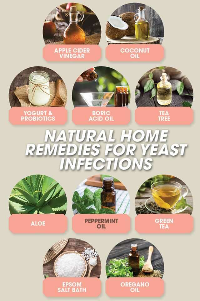 Natural home remedies for yeast infections Infographics