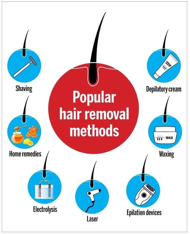 body hair removal