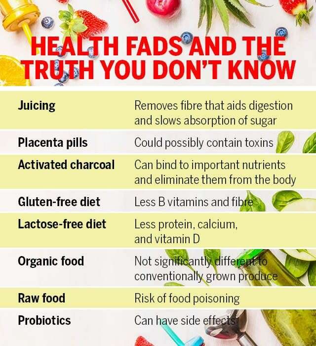 Health fads and the truth you don't know