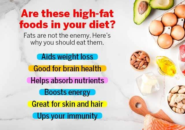 why should fat be in your diet
