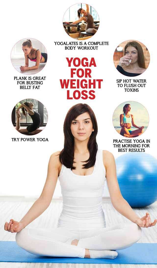 Yoga For Weight Loss Femina In