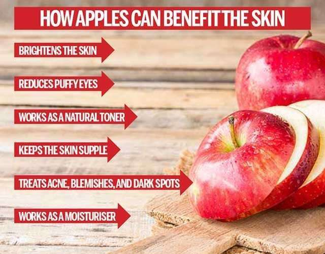 8 Benefits of Apple for the Skin | Femina.in