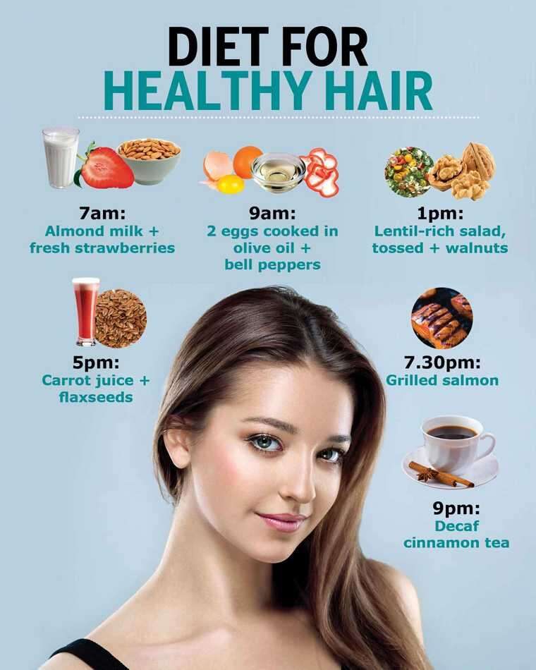 Infographic on diet guide for healthy hair