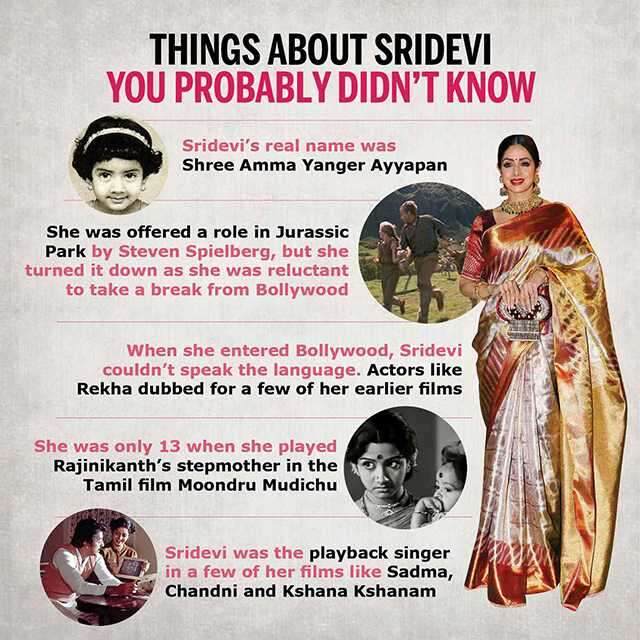 Sridevi the legend that was