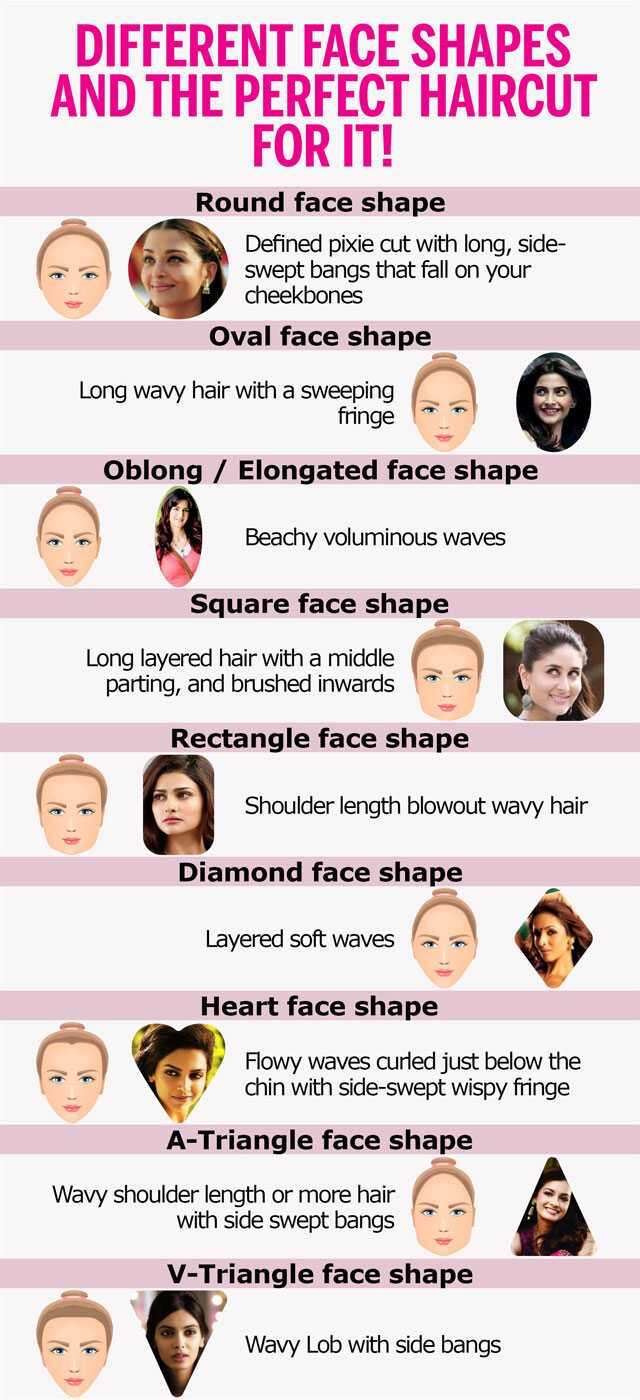 How To Choose The Best Hairstyle For Your Face Shape Femina In