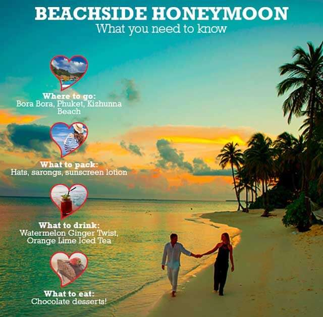 BeachSide Honeymoon