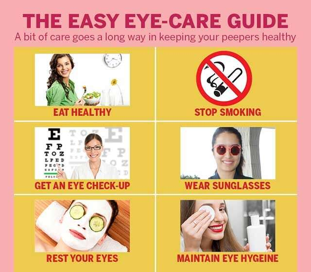 The Easy Eye-Care Guide