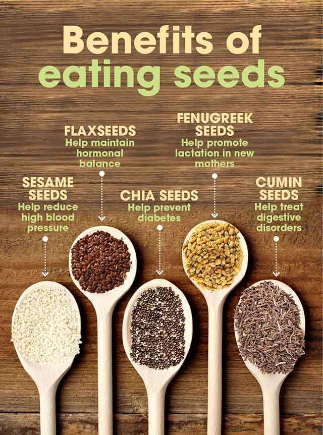 various seeds