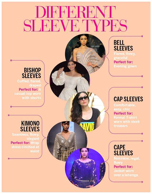 different types of sleeves