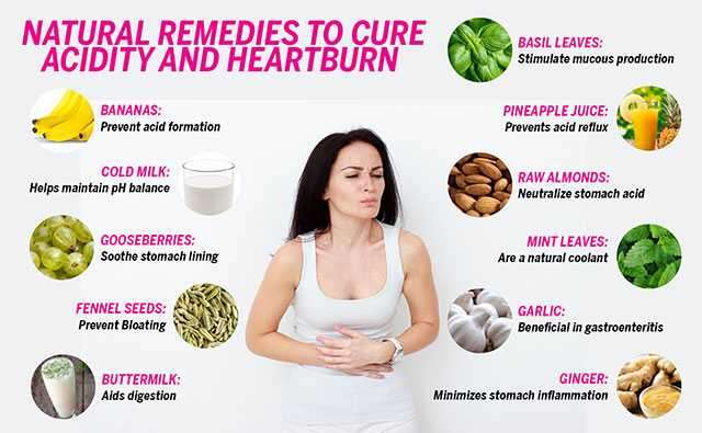 Best Home Remedies for Acidity and Heartburn | Femina.in