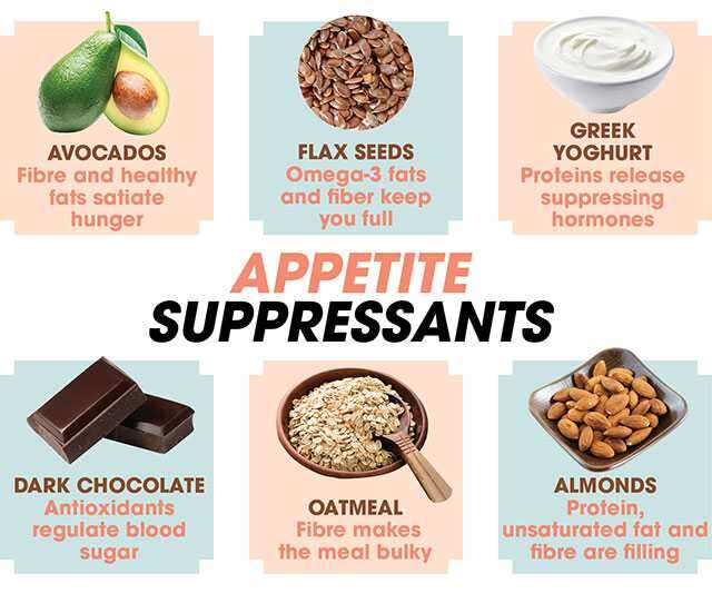 Appetite suppressants