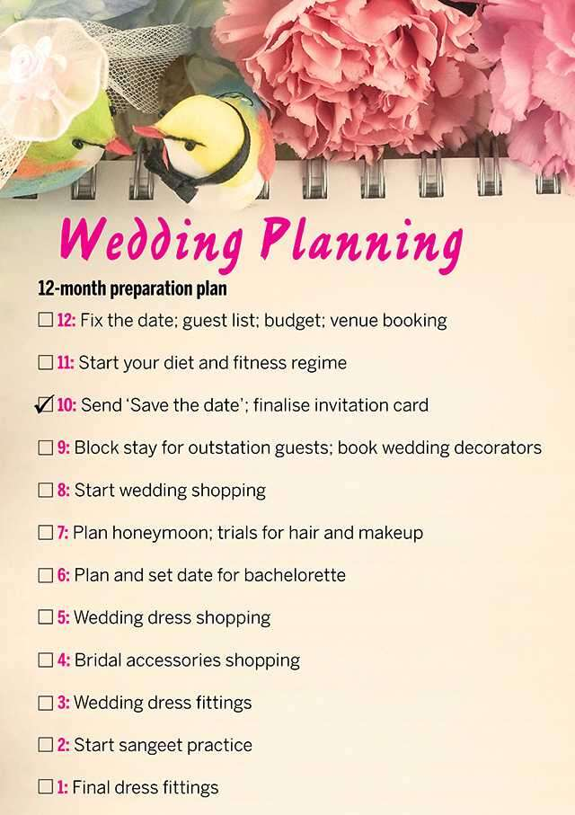 Wedding Planning 12 month preparation plan