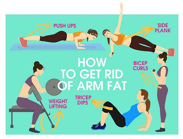 Exercise to lose arm fat in 1 week
