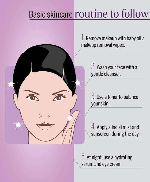 Your Skincare Routine Guide Femina In