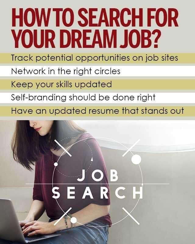 Land Your Dream Job Femina In