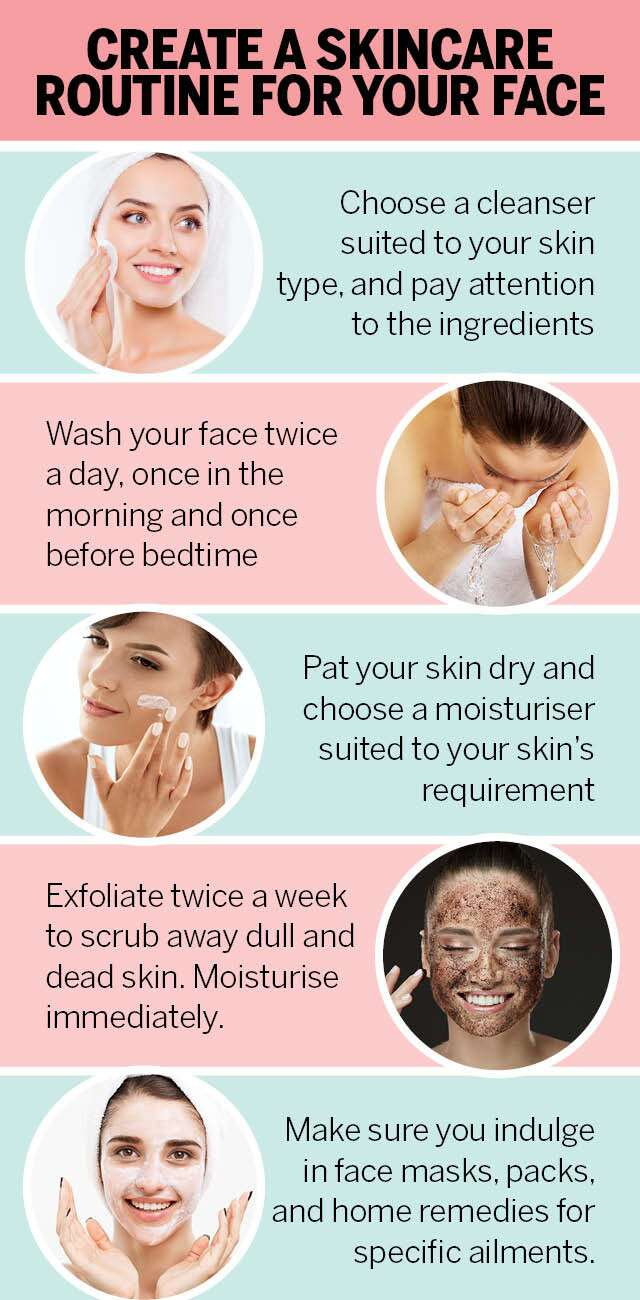 How To Get Clear Skin Femina In