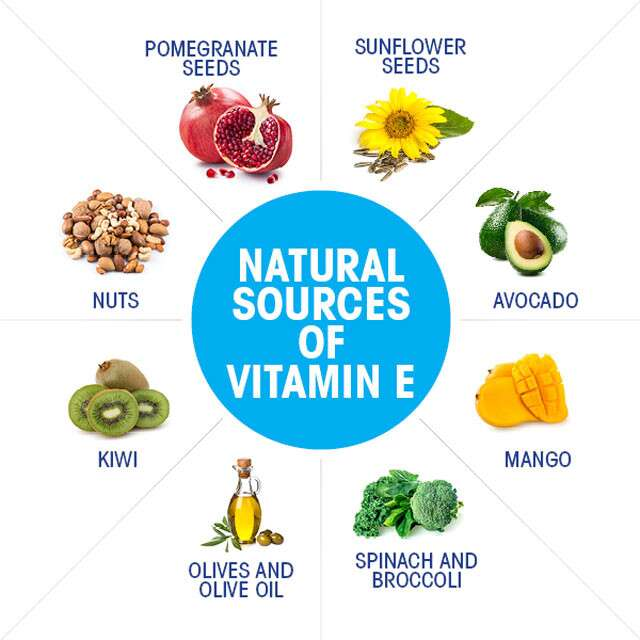 Vitamin E Benefits For Skin Femina In