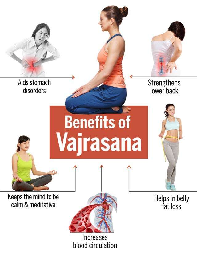Benefits of Vajrasana Infographic