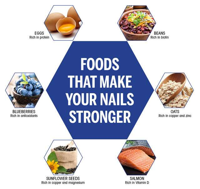 Foods that make your nails stronger infographics