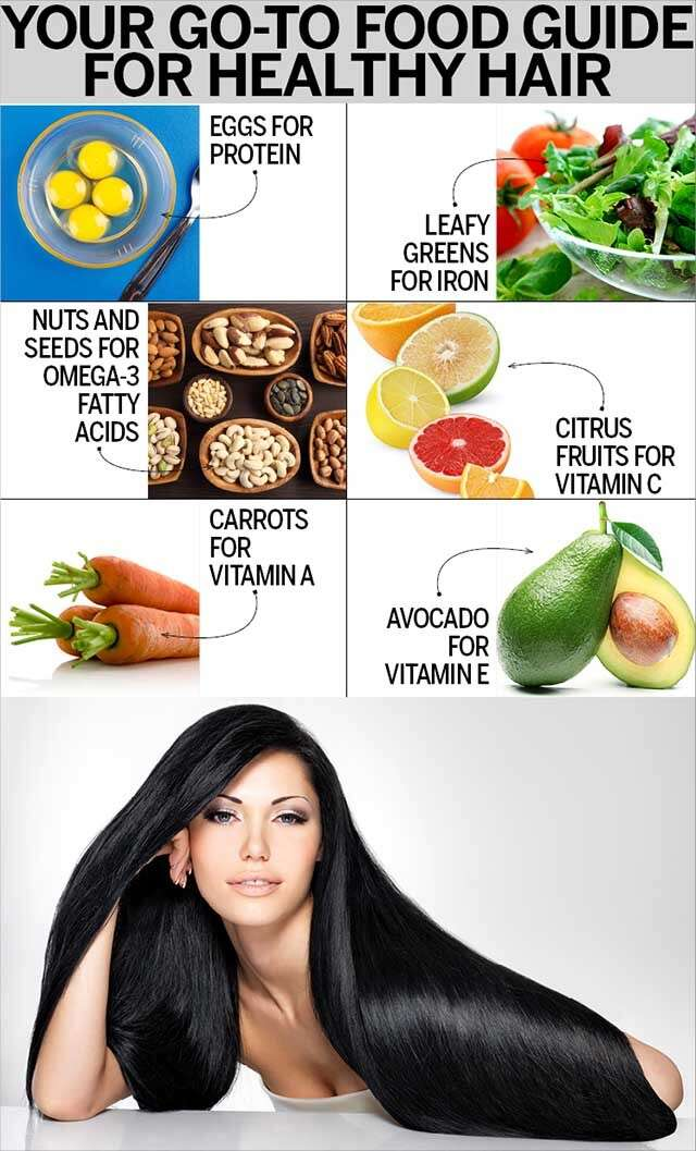 Food for Healthy Hair