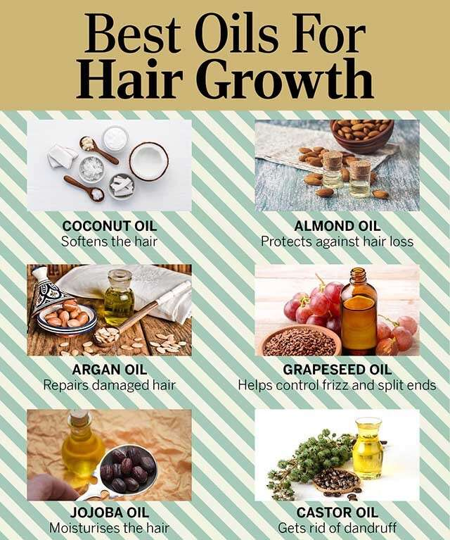 Save On Organic Hair Growth Products That Work