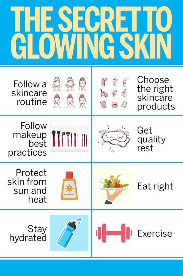 Natural Face Glowing Tips For Skin Femina In