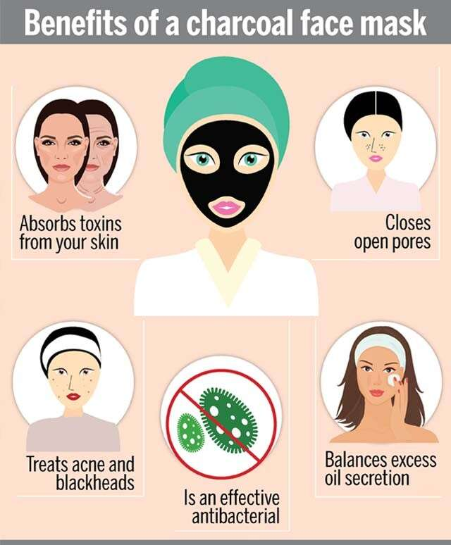 Of in Masks Femina Charcoal Benefits Face