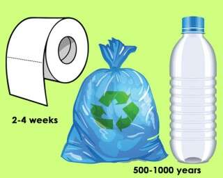 You won't believe how long these everyday items take to decompose