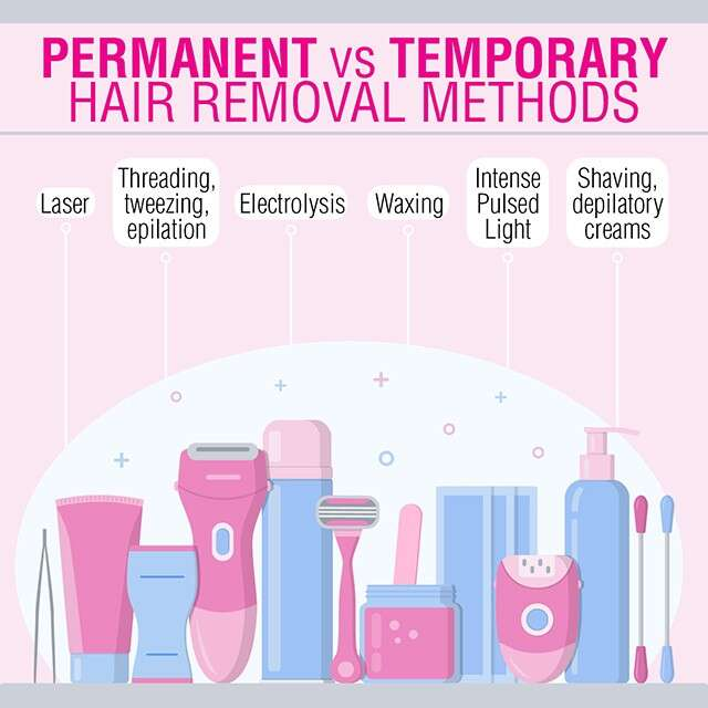 Facial Hair Removal All You Need To Know Femina In