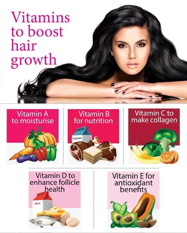 Best Vitamins For Hair Growth | Femina.in