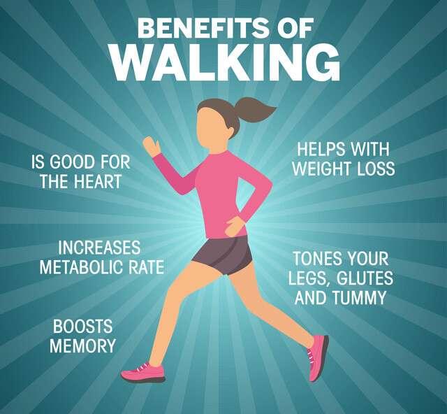 Benefits of walking infographic
