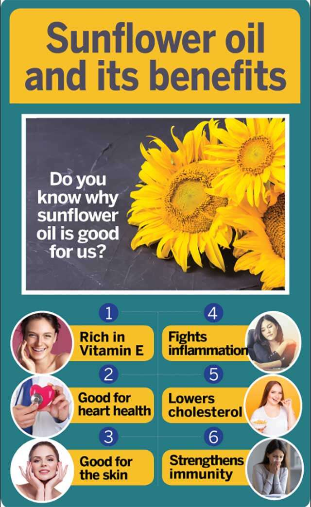 Sunflower oil and its benefits Infographic