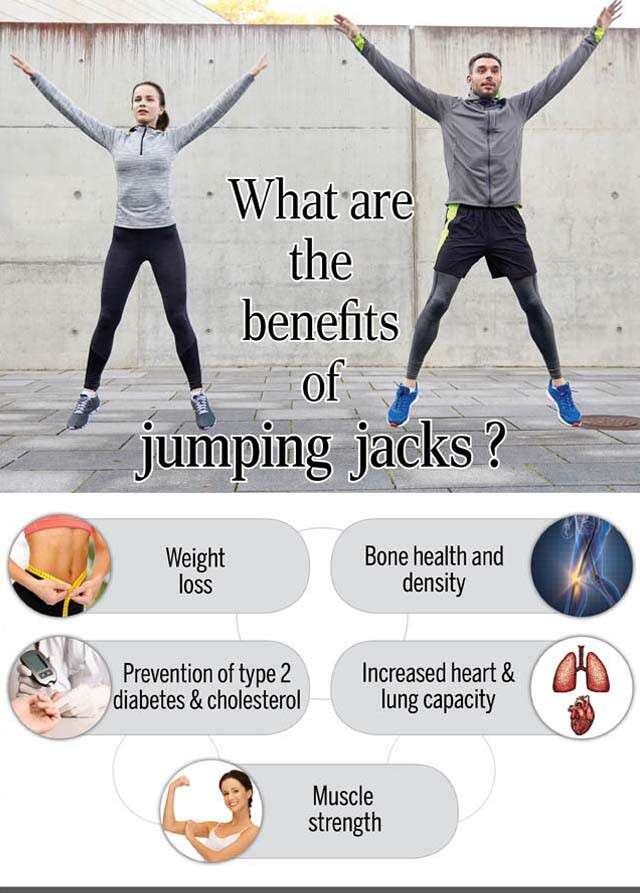 Benefits of Jumping Jacks Infographic