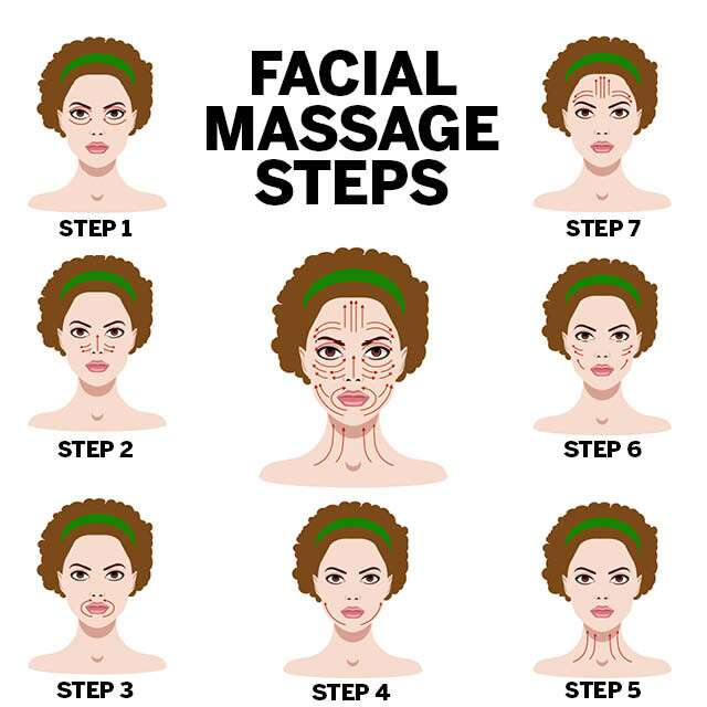 All About Facial Massage Tips And Tricks Femina In