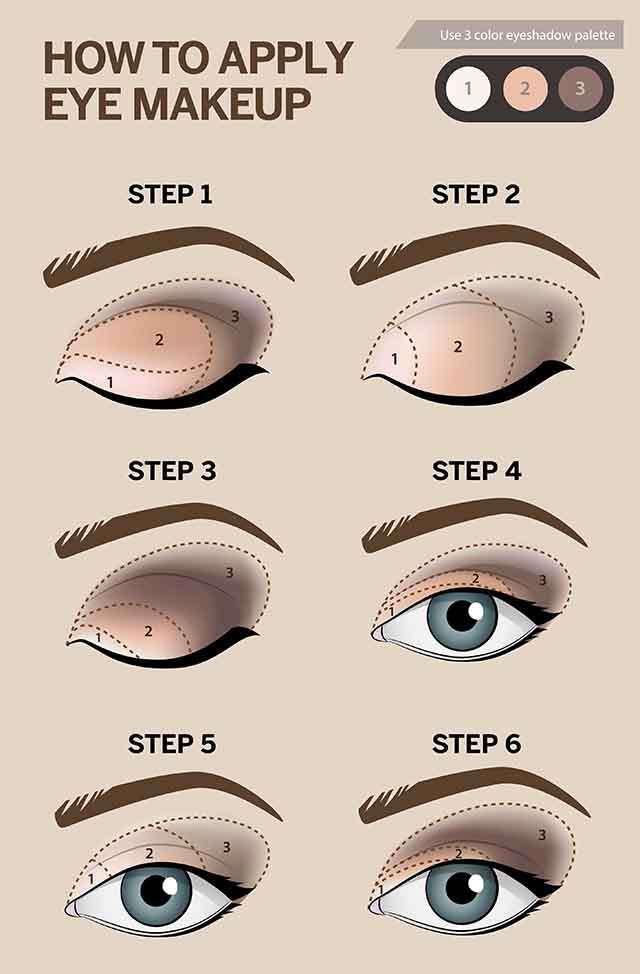 Do Eye Makeup With Tips And Trends