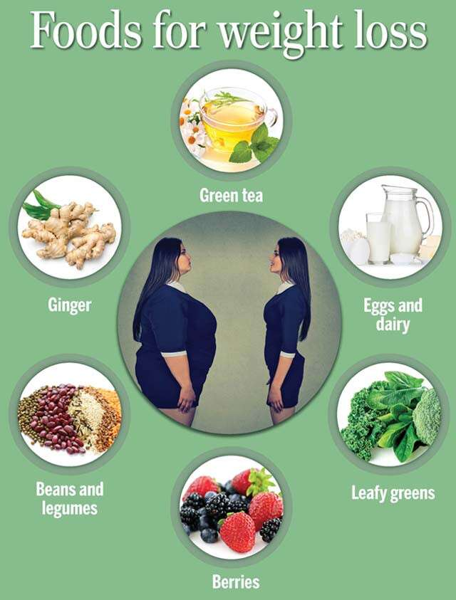 Best Weight Loss Foods for Indian Diet | Femina.in