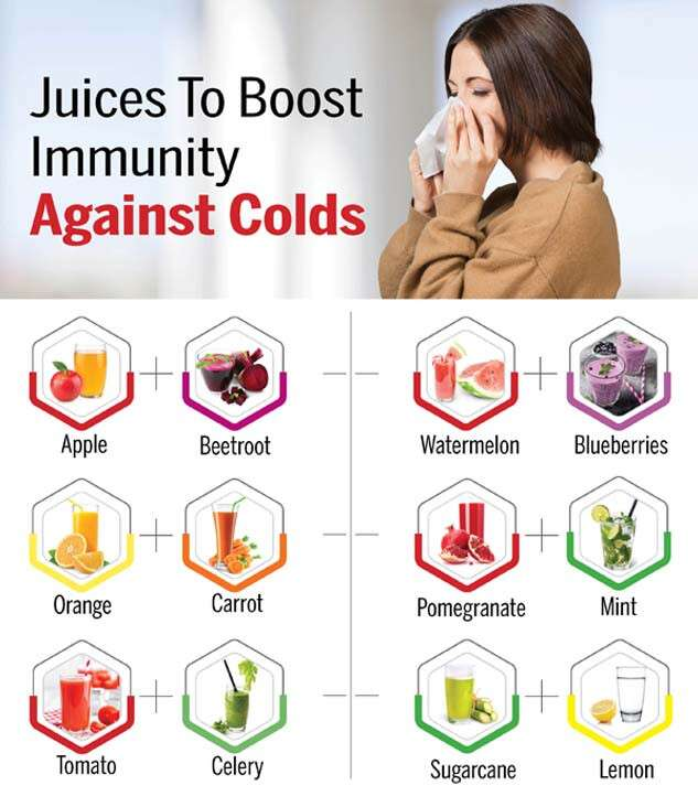 Juices to Boost Your Immune System Against Colds | Femina.in