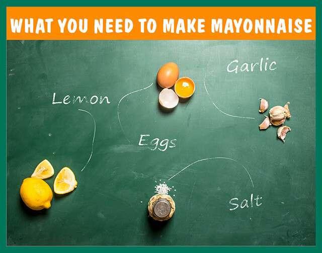 Basic Mayonnaise Recipe
