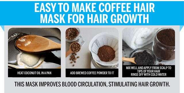 Coffee Hair Mask for Hair Growth