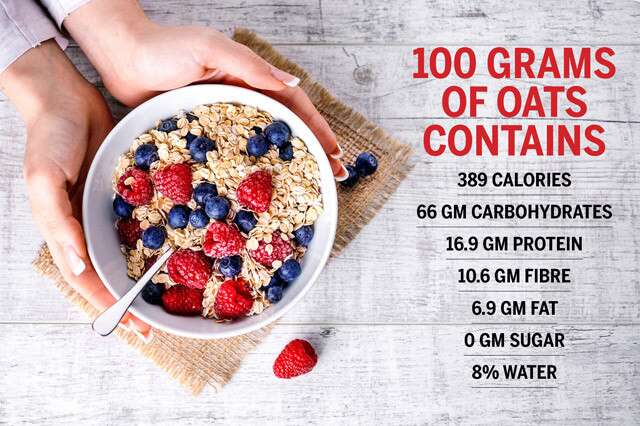 Nutrient content of oats