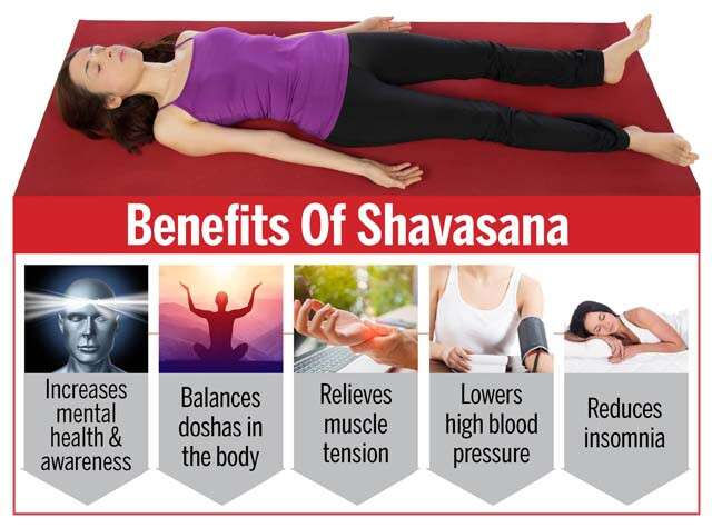 All About Shavasana Infographic