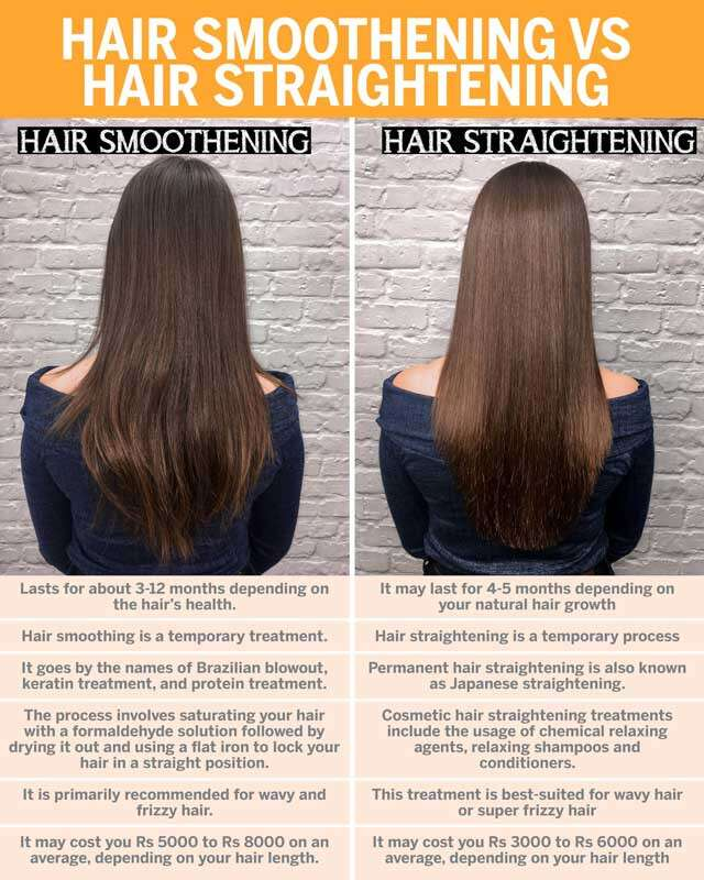 3 Month Hair Straightening Treatment Up To 61 Off Free Shipping