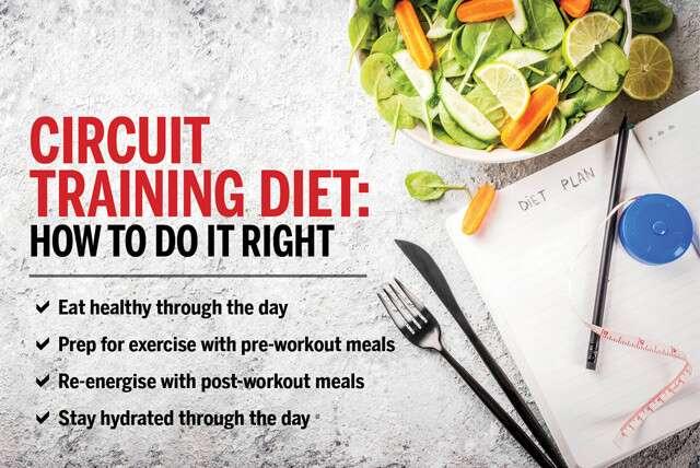 Circuit Training Diet
