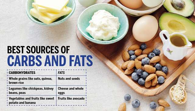 Healthiest Sources Of Carbs And Fats For Circuit Training Diet