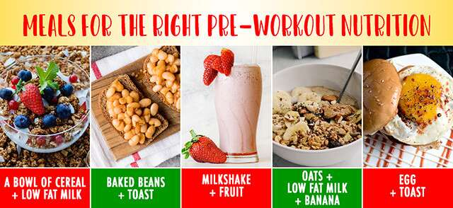 Infographie sur la nutrition avant l'entraînement